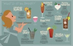 Cocktail Mixing Guide